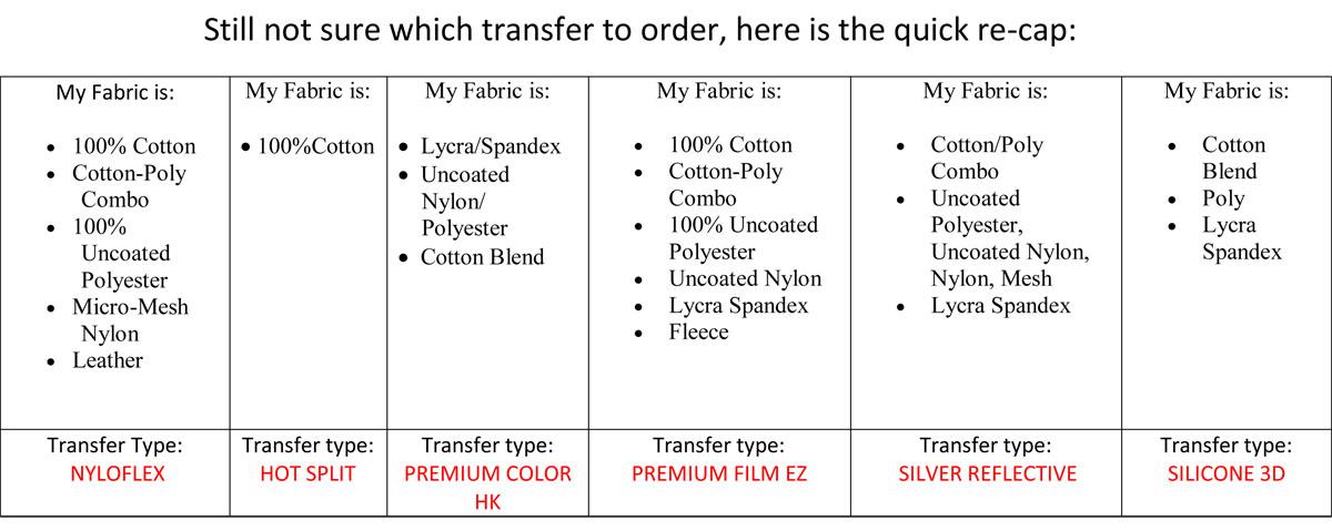 Tagless heat transfers - Rapid Tag & Label